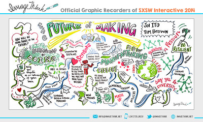 Joi Ito & Tim Brown: The Future of Making Friday March 7, 2014 -SXSWi