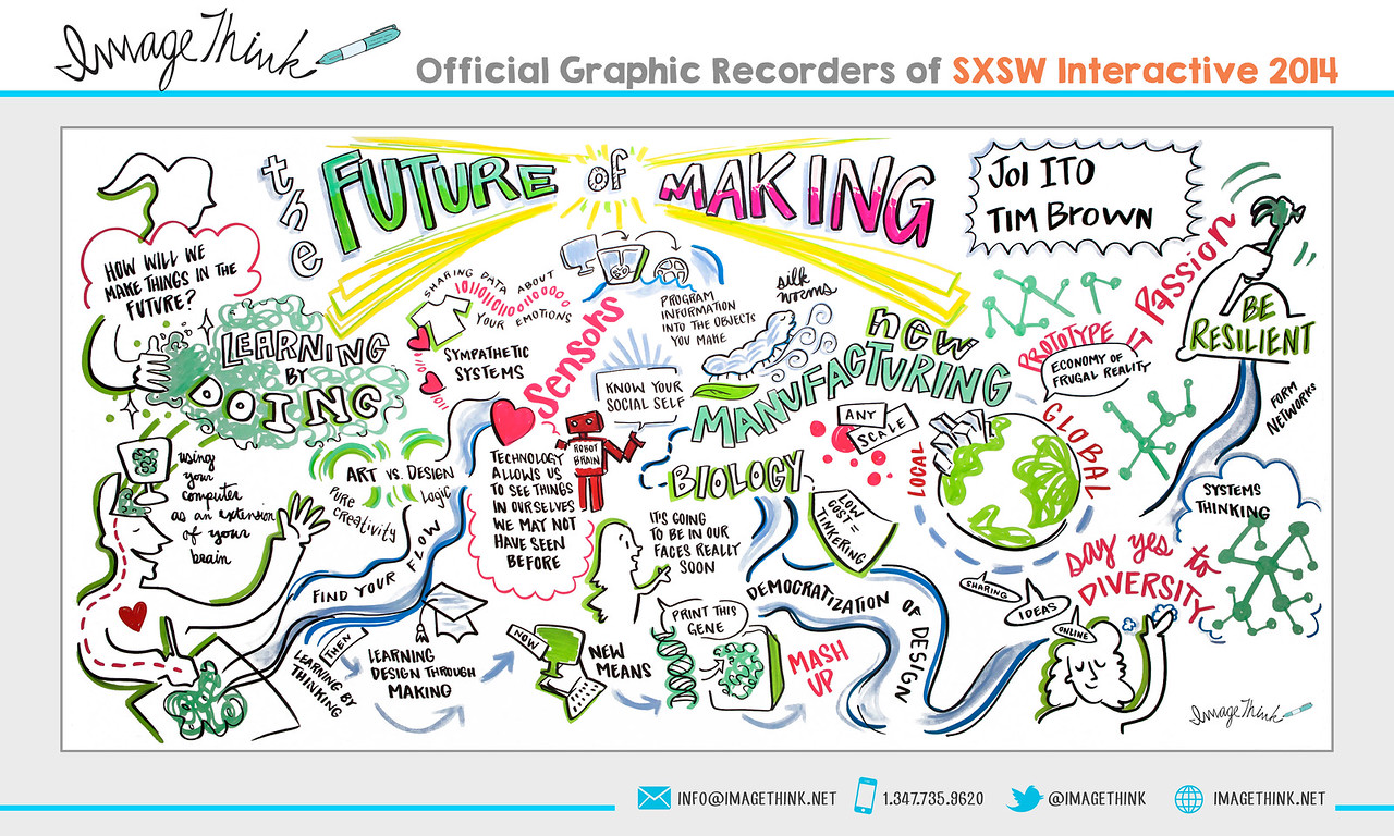 Joi Ito & Tim Brown: The Future of Making<br /> Friday March 7, 2014 -SXSWi