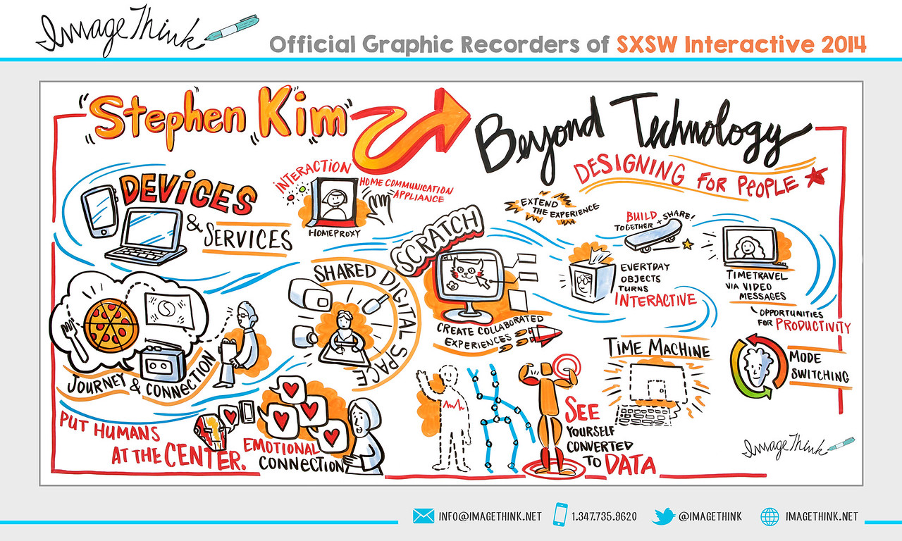 "Stephen Kim: ""Beyond Technology: Designing for People""<br /> Saturday March 8, 2014 - SXSWi"
