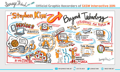 """Stephen Kim: """"Beyond Technology: Designing for People"""" Saturday March 8, 2014 - SXSWi"""