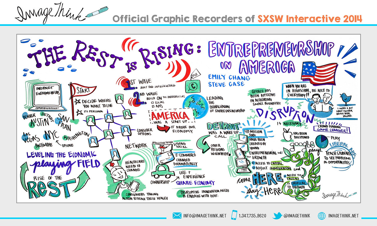 "Emily Chang, Steve Case: ""The Rest is Rising: Entrepreneurship in America""<br /> Saturday March 8, 2014 - SXSWi"