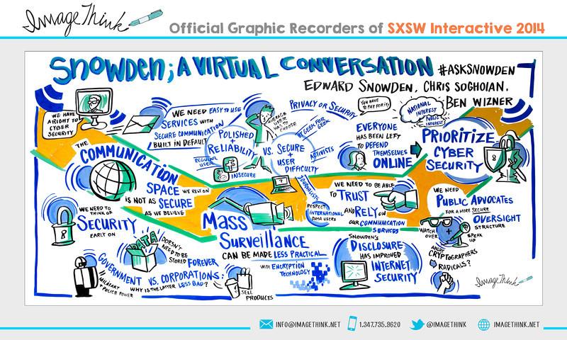 "Edward Snowden, Chris Soghoian, Ben Wizner: ""Snowden; A Virtual Conversation""<br /> Monday March 10, 2014 - SXSWi"