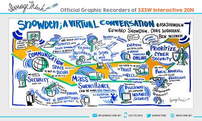 "Edward Snowden, Chris Soghoian, Ben Wizner: ""Snowden; A Virtual Conversation"" Monday March 10, 2014 - SXSWi"