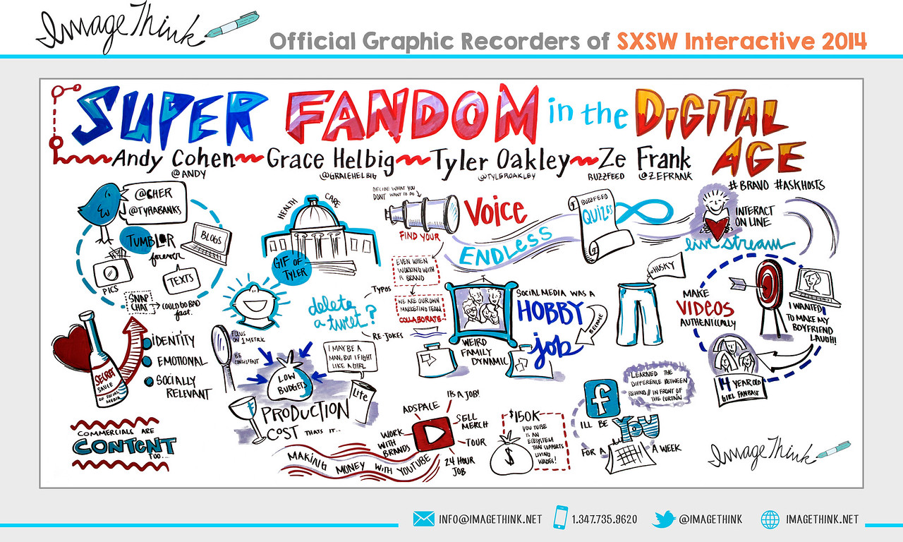 Andy Cohen, Grace Helbig, Tyler Oakley & Ze Frank: Super Fandom in the Digital Age<br /> Friday March 7, 2014 -SXSWi
