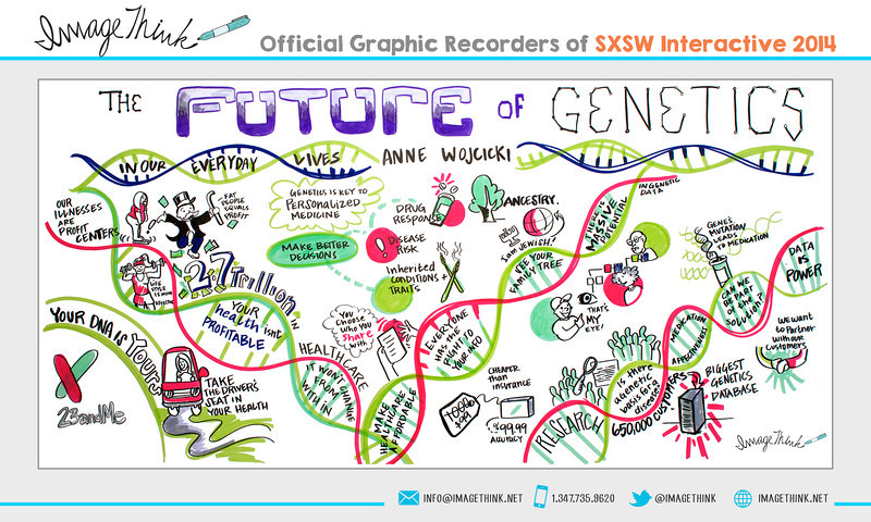 """""""Anne Wojcicki,  biologist and CEO of 23andMe,   at South by Southwest in Austin, Tx."""