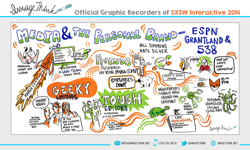 "Bill Simmons & Nate Silver: ""Media & The Personal Brand – ESPN, Grantland and 538″<br /> Saturday March 8, 2014 - SXSWi"