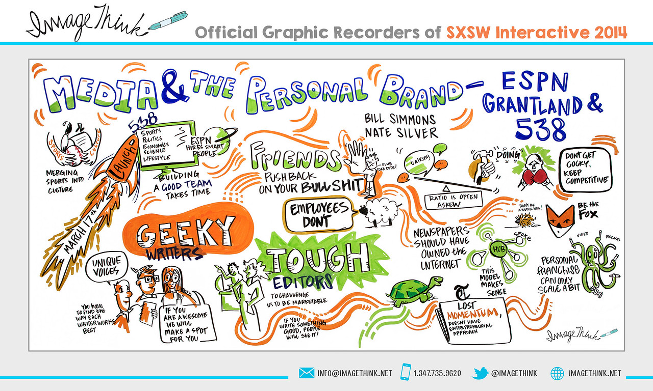 "Bill Simmons & Nate Silver: ""Media & The Personal Brand – ESPN, Grantland and 538″<br /> Saturday March 8, 2014 - SXSWi"