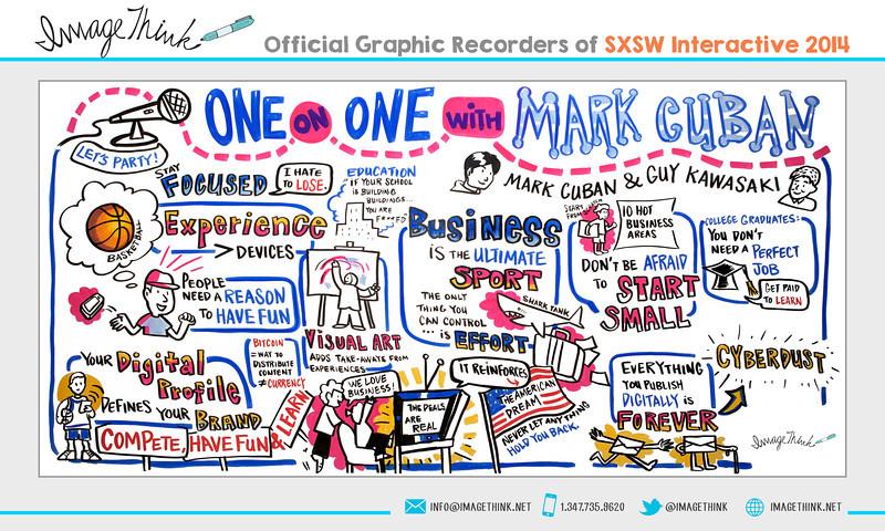 "Mark Cuban & Guy Kawasaki: ""One on One with Mark Cuban""<br /> Saturday March 8, 2014 - SXSWi"