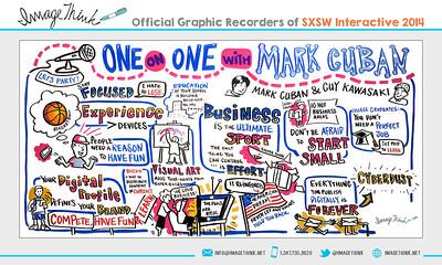 "Mark Cuban & Guy Kawasaki: ""One on One with Mark Cuban"" Saturday March 8, 2014 - SXSWi"