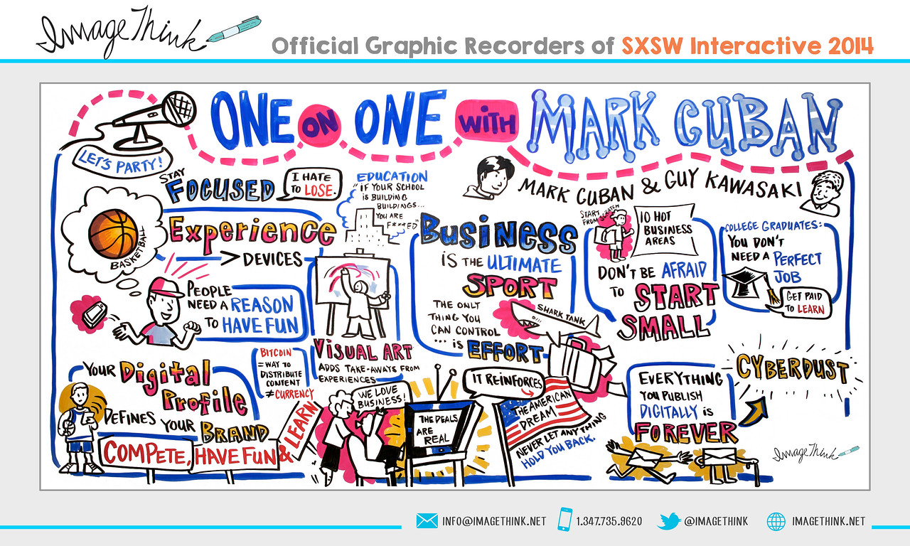 "Mark Cuban & Guy Kawasaki: ""One on One with Mark Cuban""<br /> Saturday March 8, 2014 - SXSWi"