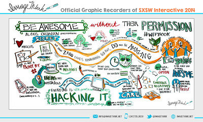 """Alexis Ohanian: """"Be Awesome Without Their Permission"""" Sunday March 9, 2014 - SXSWi"""