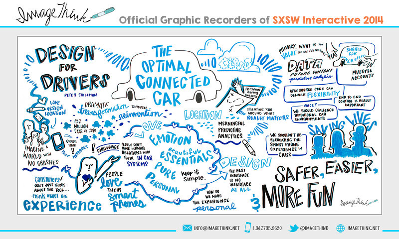 "Peter Skillman: ""Design For Drivers""<br /> Sunday March 9, 2014 - SXSWi"
