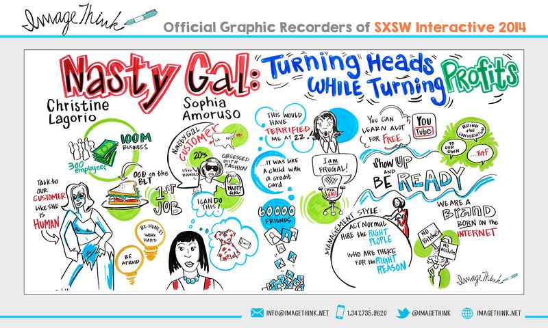 "Christine Lagorio & Sophia Amoruso: ""Nasty Gal: Turning Heads While Turning Profits""<br /> Saturday March 8, 2014 - SXSWi"