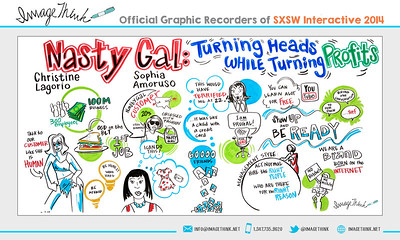 "Christine Lagorio & Sophia Amoruso: ""Nasty Gal: Turning Heads While Turning Profits"" Saturday March 8, 2014 - SXSWi"