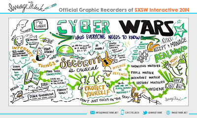 "P.W. Singer: ""CyberWars: What Everyone Needs to Know"" Saturday March 8, 2014 - SXSWi"