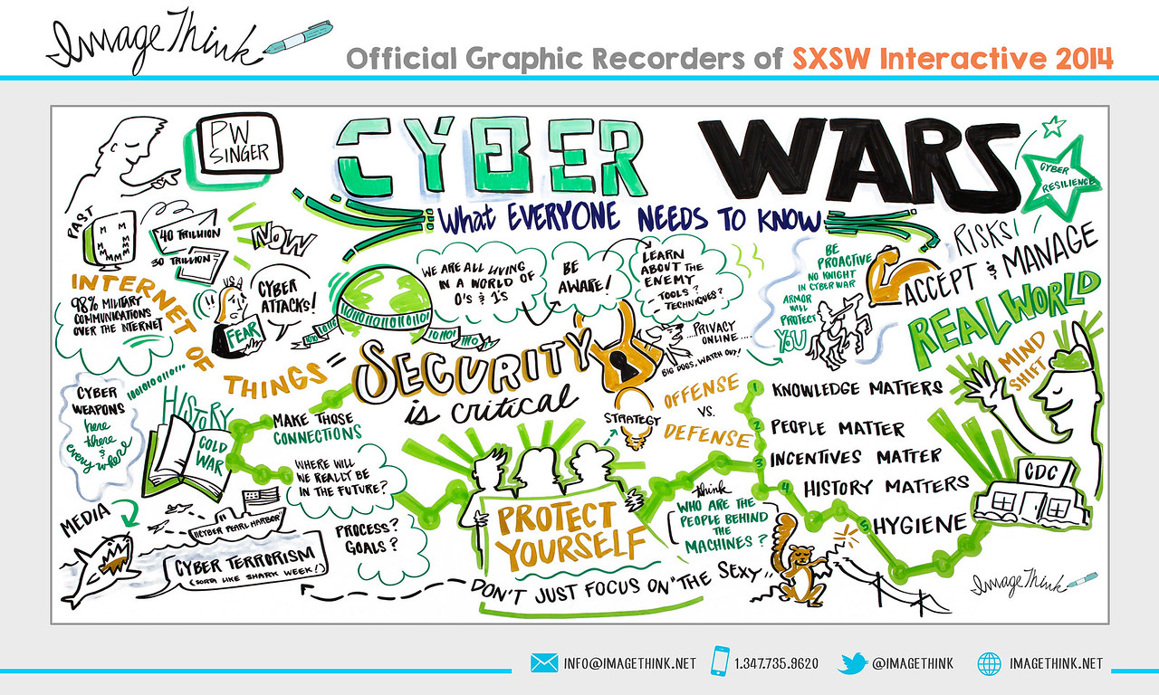 "P.W. Singer: ""CyberWars: What Everyone Needs to Know""<br /> Saturday March 8, 2014 - SXSWi"