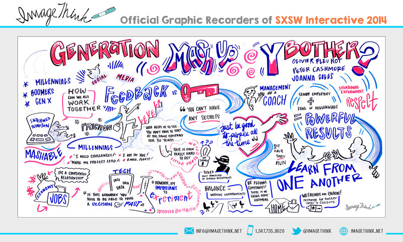 "Oliver Fleurot, Peter Cashmore, Joanna Coles: ""Generation Mash Up: Y Bother?""<br /> Monday March 10, 2014 - SXSWi"