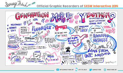 """Oliver Fleurot, Peter Cashmore, Joanna Coles: """"Generation Mash Up: Y Bother?"""" Monday March 10, 2014 - SXSWi"""