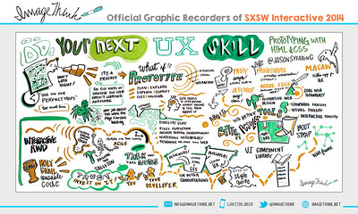 """""""Your Next UX Skill: Prototyping with HTML & CSS"""" Sunday March 9, 2014 - SXSWi"""