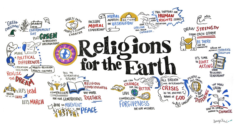 """""""Religions for the Earth"""" is a two-day conference held at the Theological Seminary in New York City. More than 200 spiritual leaders from the world attended and discussed the issue of climate change, during the NYC Climate Week in 2014."""