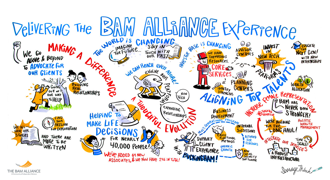 Delivering The Bam Alliance Experience