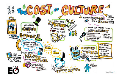 The Cost Of Culture