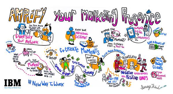Amplify Your Marketing Presence
