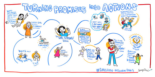 Girl Effect was a Unicef sponsored event to both raise awareness about women's rights, and to celebrate young women making strides to improve the lives of women and girls worldwide.  During the event, ImageThink captured the attendees' visions and goals for a safer and better world for women.