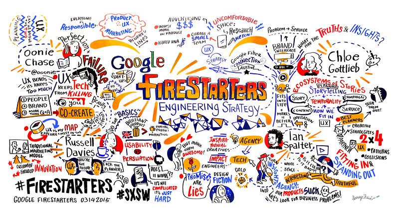 Google Firestarters Engineering Strategy