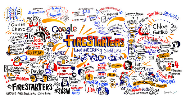 Google Firestarters Engineering Strategy