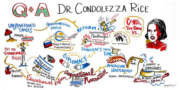 Condolezza Rize at Oracle HCM World 2015
