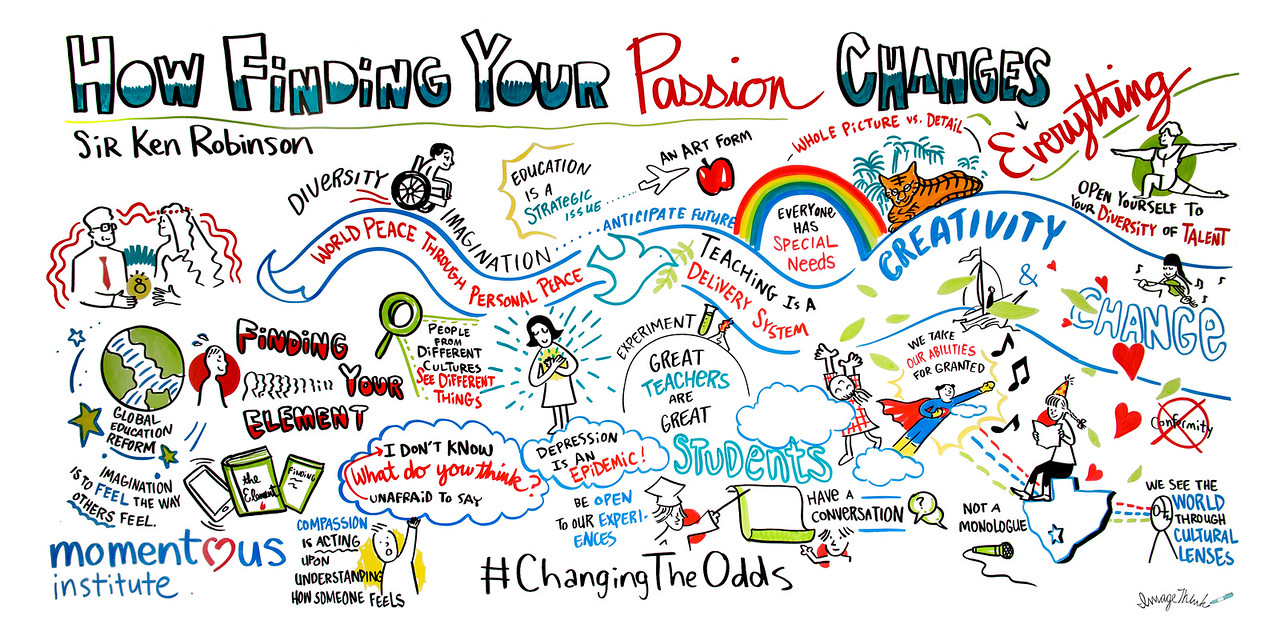 ImageThink at Momentus Changing the Odds