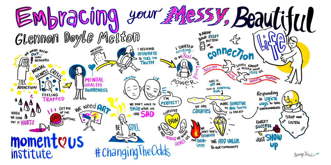 ImageThink at Changing the Odds