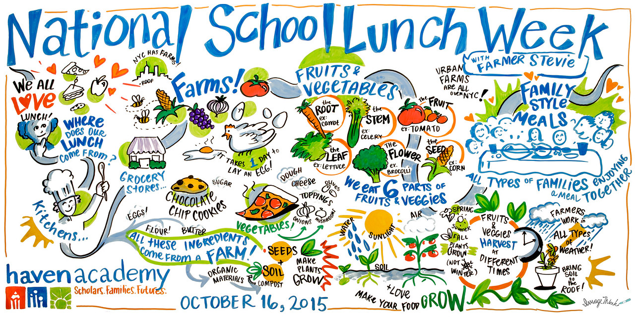 ImageThink at National School Lunch Week