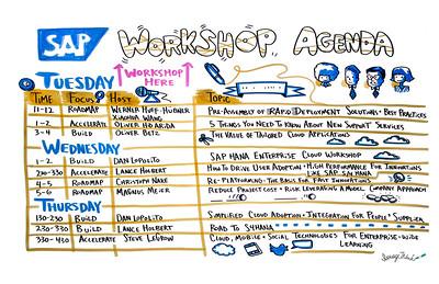 SAP Sapphire Now 2015 Agenda