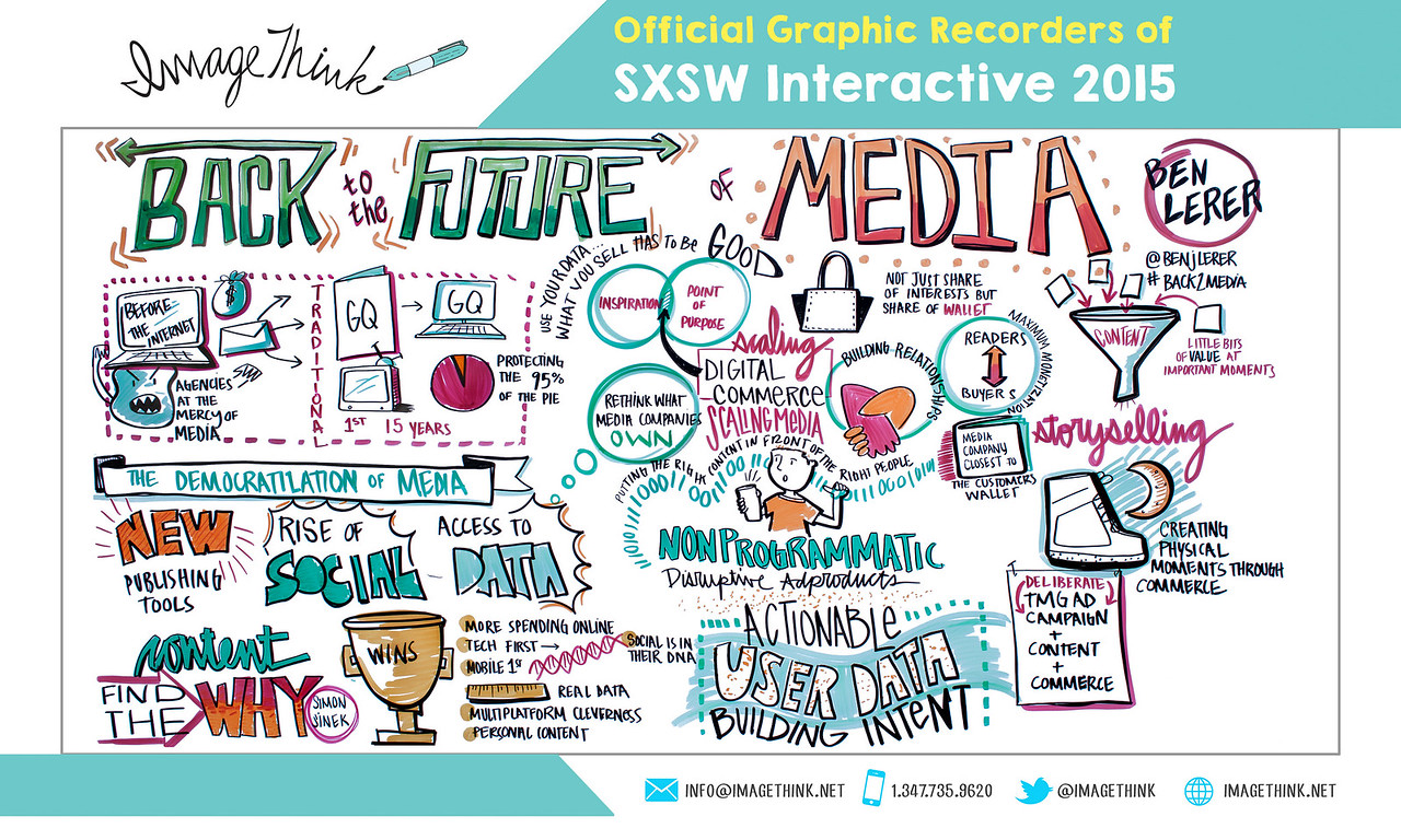 SXSW 2015: Back to the Future of Media