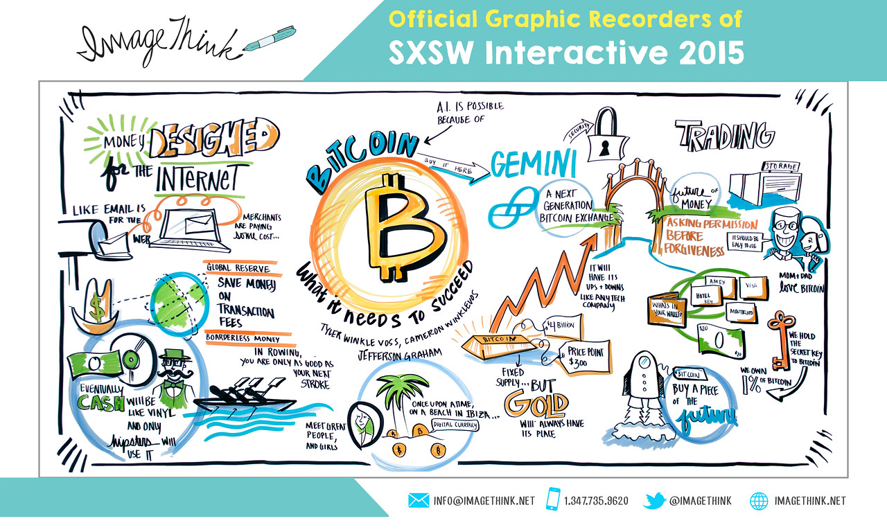 SXSW 2015: Bitcoin: What it Needs to Succeed