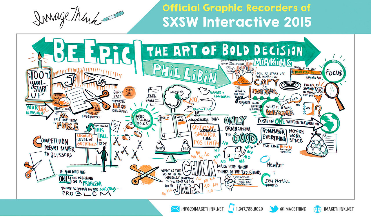 SXSWi 2015: The Art of Bold Decision Making