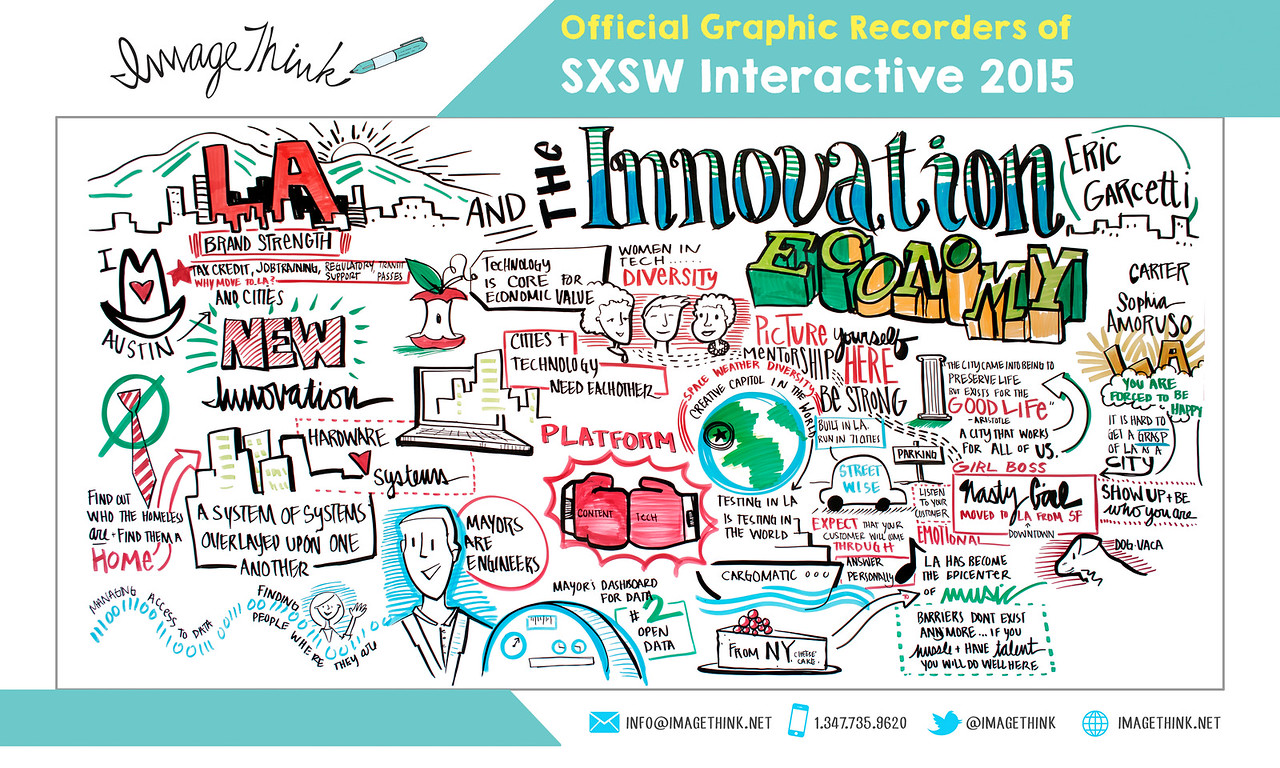 SXSW 2015: LA and the Innovation Economy