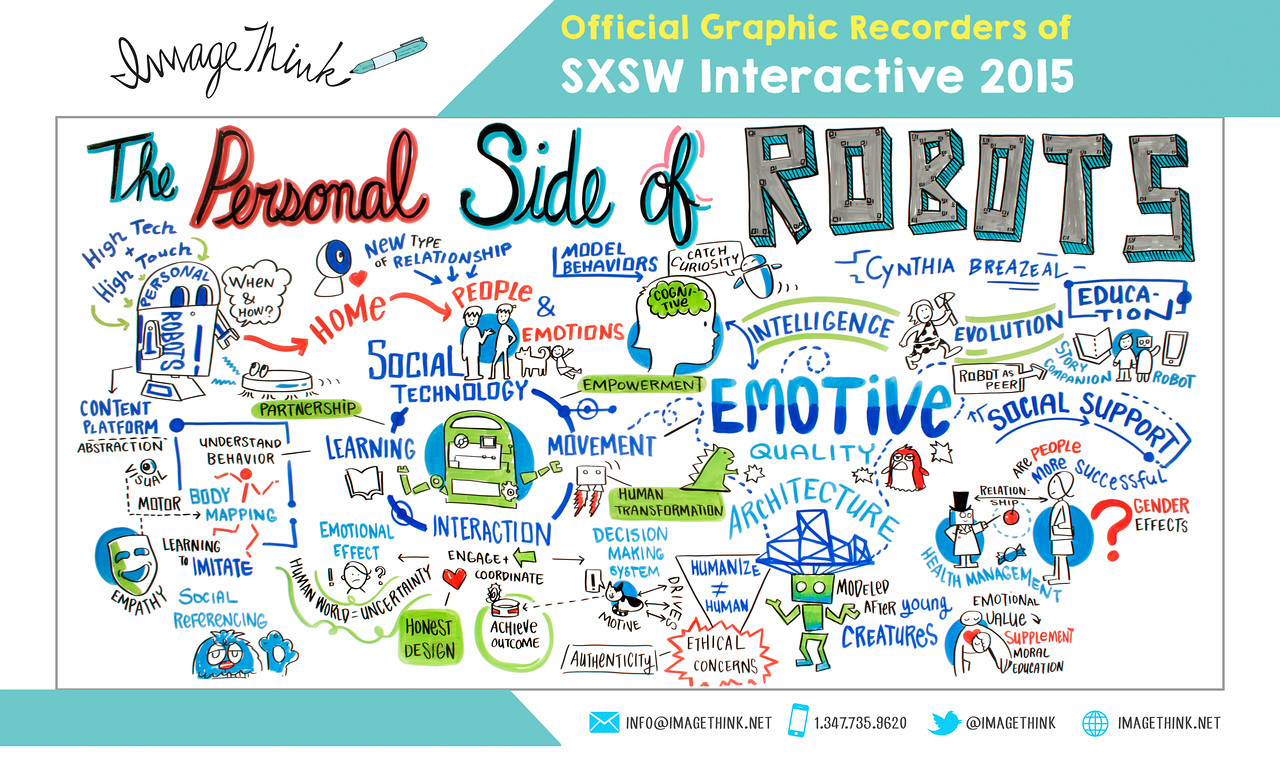 SXSWi 2015: The Personal Side of Robots