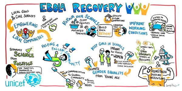 ImageThink at UNICEF Ebola Recovery