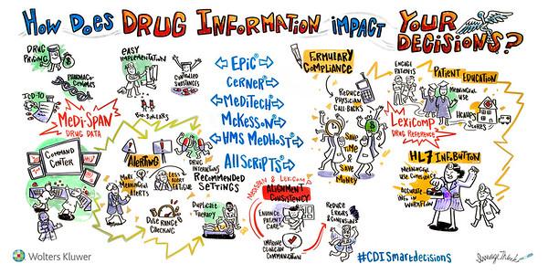 Drug Information Impacting Decision Making