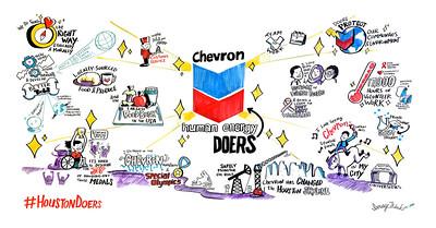Edelman-Chevron Event-112916