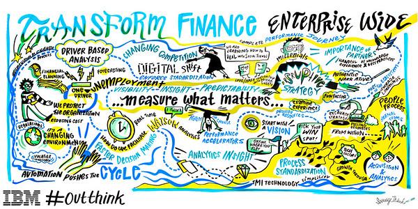 Transform Finance Enterprise Wide