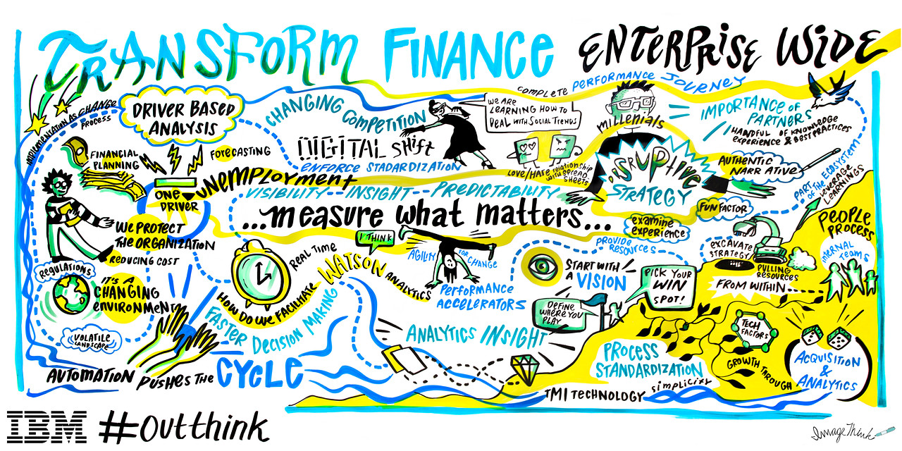 Transform Finance Enterprise Wide