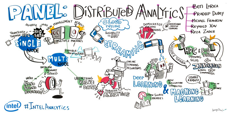 Panel Discussion: Distrubited Analytics