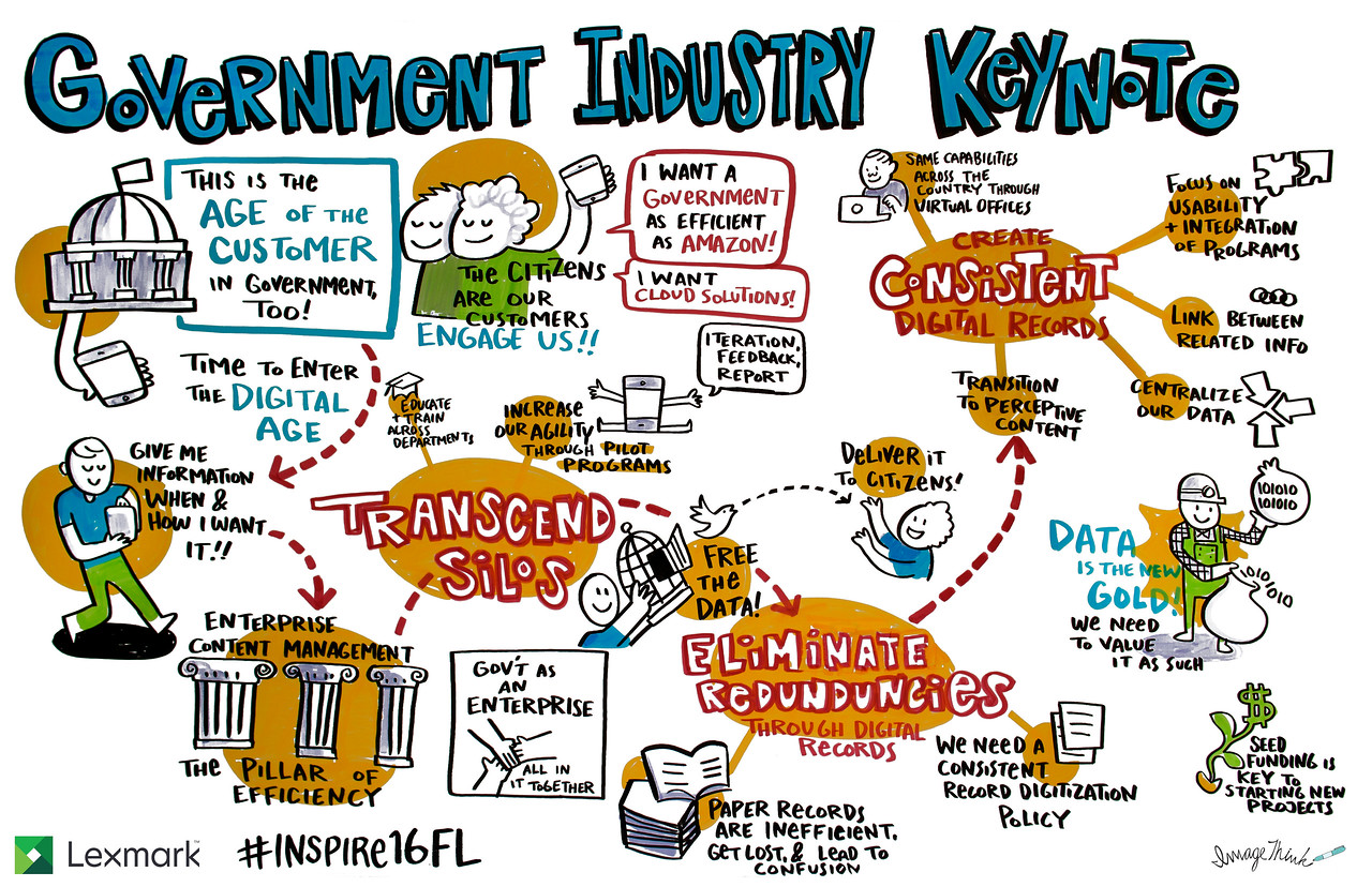 Government Industry Keynote