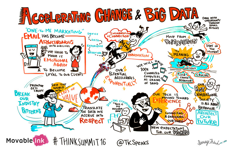 Accelerating Change & Big Data