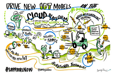 Drive New IoT Models on the Cloud Platform