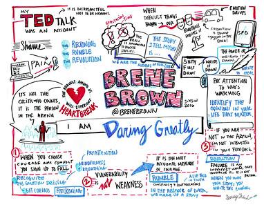 Brene Brown sketch notes by ImageThink